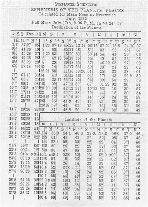 [pdf] Junior Astrology Course - The Rosicrucian Fellowship.